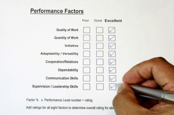 template for employee performance review